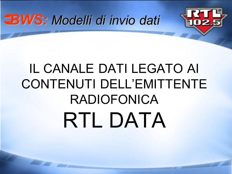 BWS: Modelli di invio dati BWS: Modelli di invio dati IL CANALE DATI LEGATO AI CONTENUTI DELLEMITTENTE RADIOFONICA RTL DATA