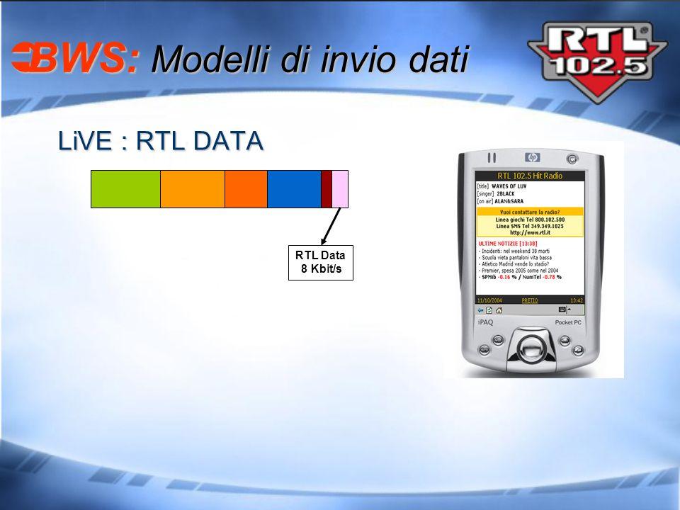 LiVE : RTL DATA BWS: Modelli di invio dati BWS: Modelli di invio dati RTL Data 8 Kbit/s