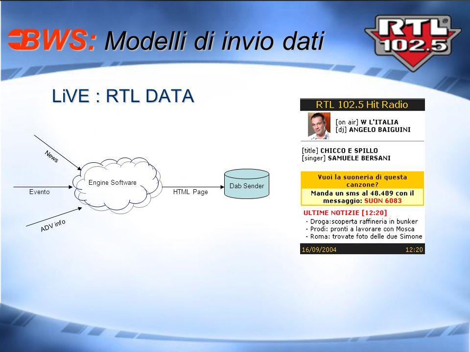 LiVE : RTL DATA BWS: Modelli di invio dati BWS: Modelli di invio dati Engine Software EventoHTML Page Dab Sender News ADV info
