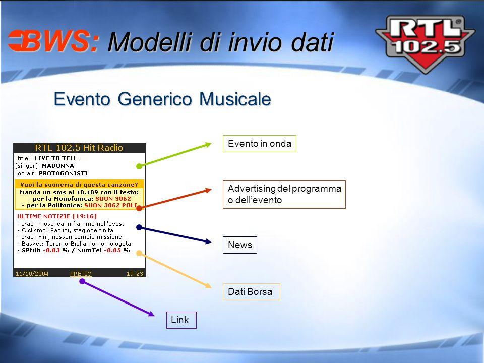 Evento Generico Musicale BWS: Modelli di invio dati BWS: Modelli di invio dati Evento in onda Advertising del programma o dellevento News Dati Borsa L