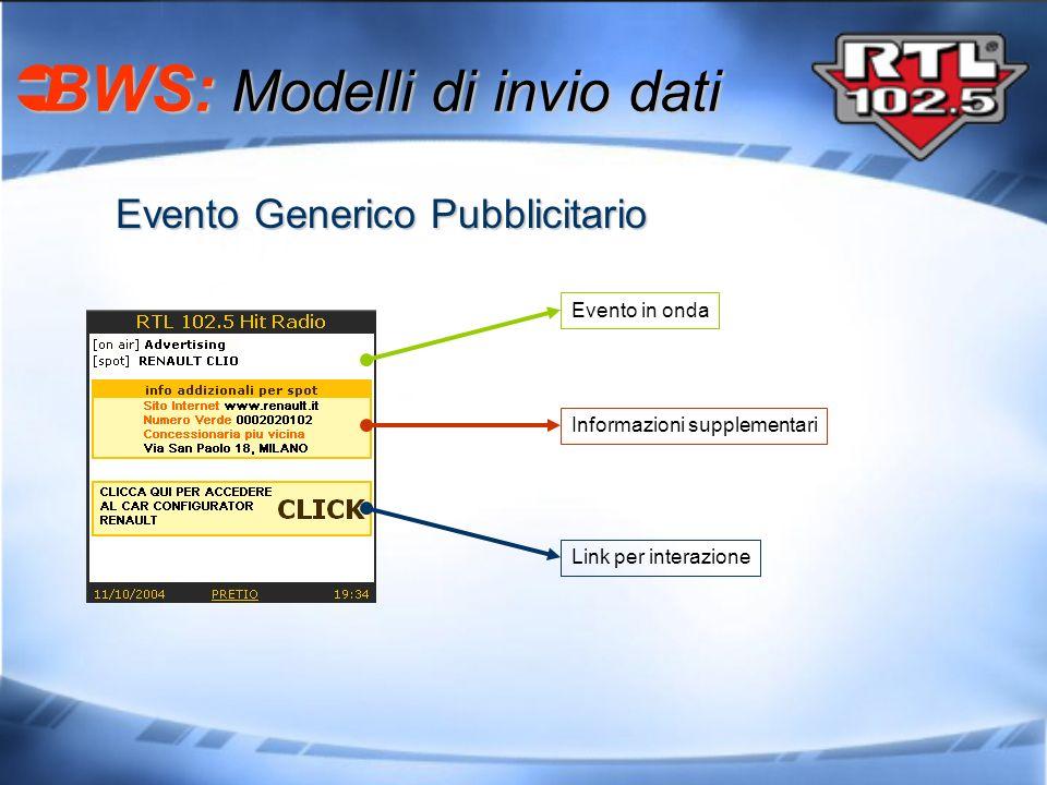 Evento Generico Pubblicitario BWS: Modelli di invio dati BWS: Modelli di invio dati Evento in onda Informazioni supplementari Link per interazione