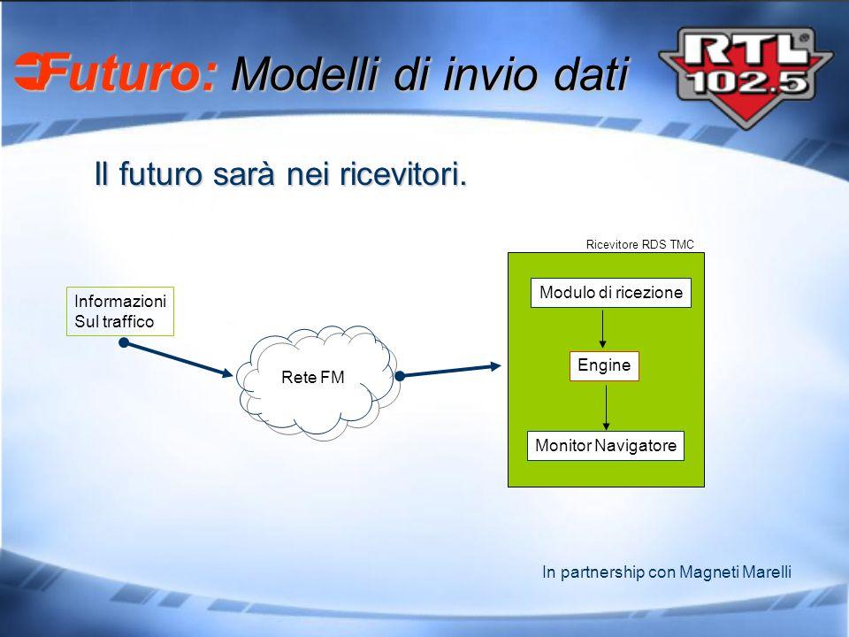 Il futuro sarà nei ricevitori. Futuro: Modelli di invio dati Futuro: Modelli di invio dati Informazioni Sul traffico Engine Monitor Navigatore Modulo