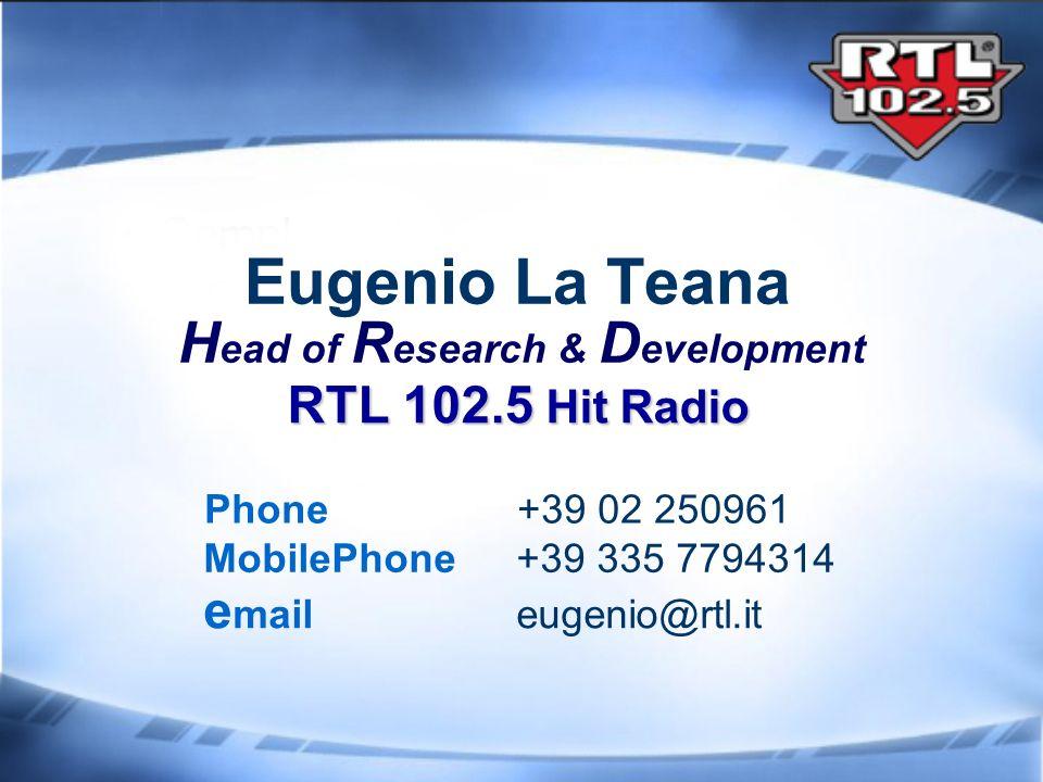 Eugenio La Teana H ead of R esearch & D evelopment RTL 102.5 Hit Radio Phone +39 02 250961 MobilePhone +39 335 7794314 e mail eugenio@rtl.it