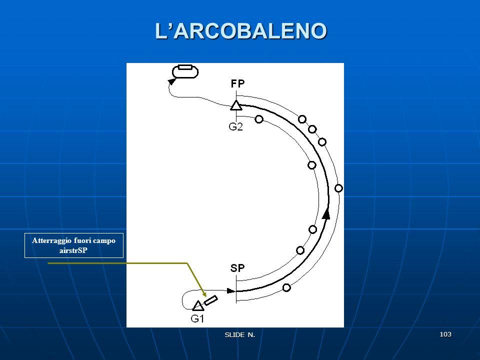 SLIDE N. 102Sicurezza Durante leffettuazione delle prove i concorrenti non devono ripercorrere il tracciato nella direzione opposta a quella della pro
