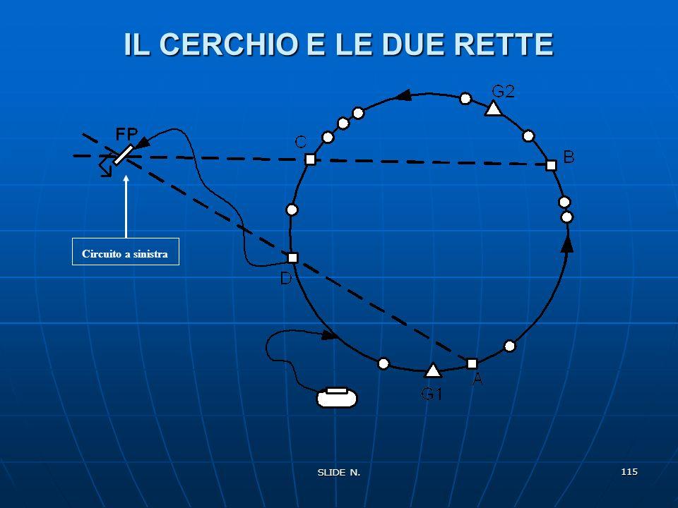 SLIDE N.114 Sicurezza Durante leffettuazione delle prove i concorrenti non devono ripercorrere il tracciato nella direzione opposta a quella della pro