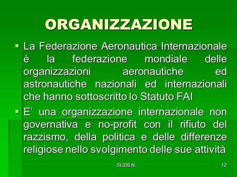 SLIDE N.11 STATUTO DELLA FAI ORGANIZZAZIONE ORGANIZZAZIONE COMPOSIZIONE COMPOSIZIONE COMPITI COMPITI