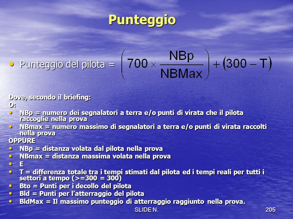 SLIDE N.204 NAVIGAZIONE/VELOCITA STIMATA Obiettivo Volare su un percorso tra molte combinazioni di punti di virata, segnalatori e gate, come stabiliti