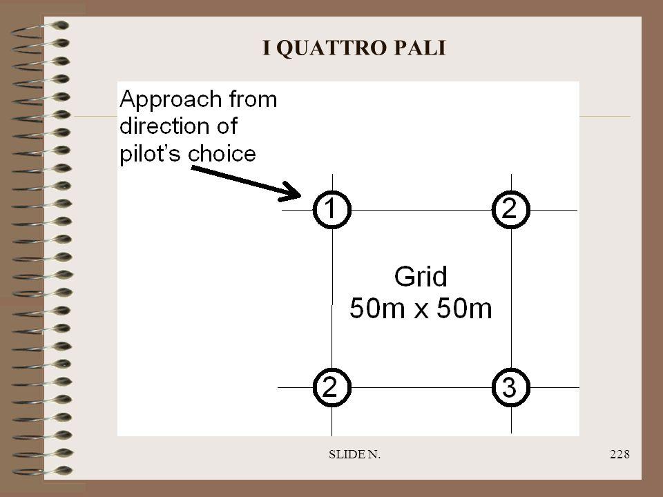 SLIDE N.227 Punteggio Punteggio del pilota = Dove: Vmax = Velocità più elevata raggiunta nella prova, in km/h VP 1 = Velocità del pilota in km/h nella
