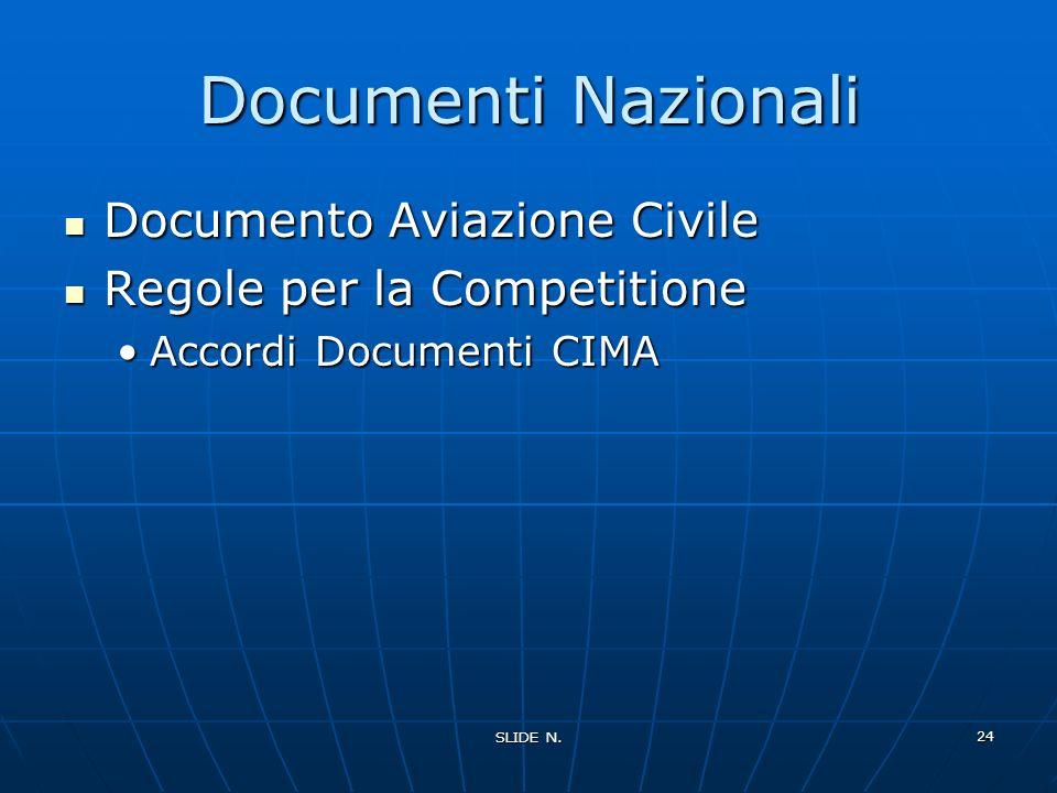 SLIDE N. 23 Documenti FAI Sezione Generale del Codice Sportivo Sezione Generale del Codice Sportivo Sezione 10 del Codice Sportivo – Class R Sezione 1