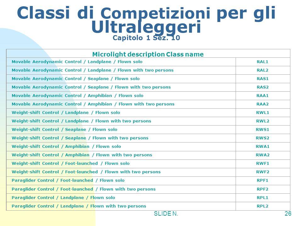 SLIDE N. 25 Organizzazione dei Nomi delle Classi di competizione degli Ultraleggeri 1° Carattere Classe FAI 2° carattere Tipo di sistema di controllo