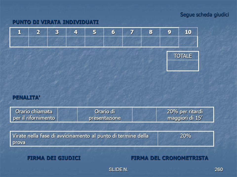 SLIDE N.259 Moduli vari esempi esplicativi SCHEDA GIUDICI CAMPIONATO ITALIANO VDS 200_ PROVA N° 2 (navigazione con ricerca e riprese fotografiche punt