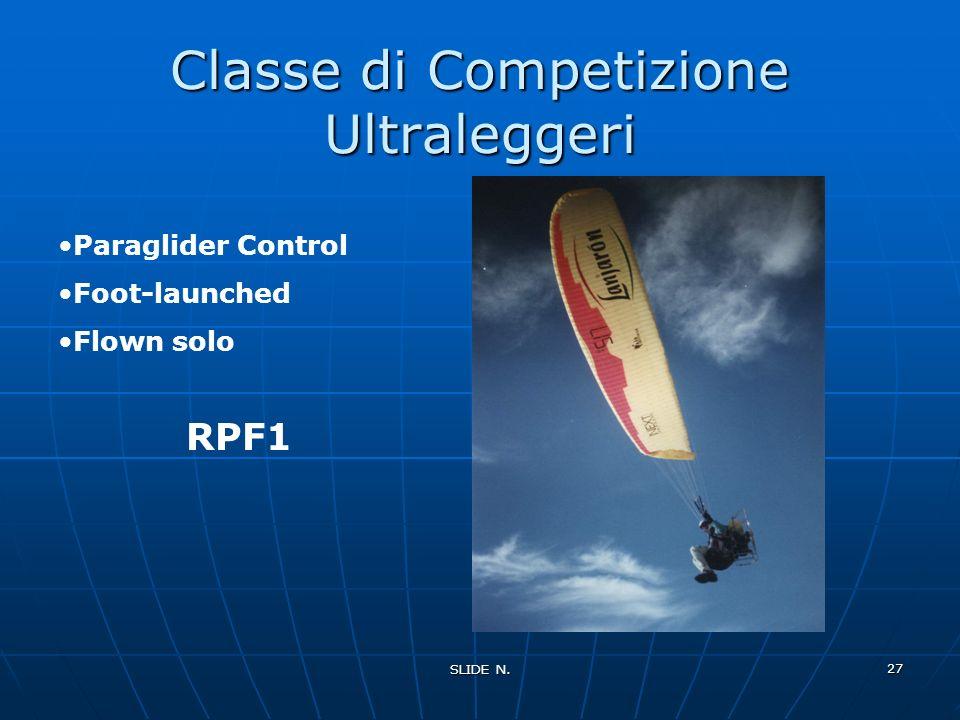 SLIDE N.26 Classi di Competizioni per gli Ultraleggeri Capitolo 1 Sez. 10 Microlight description Class name Movable Aerodynamic Control / Landplane /