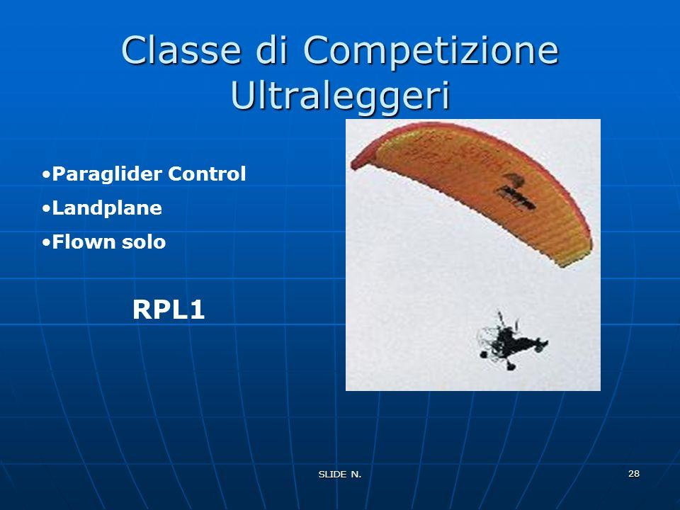 SLIDE N. 27 Paraglider Control Foot-launched Flown solo Classe di Competizione Ultraleggeri RPF1