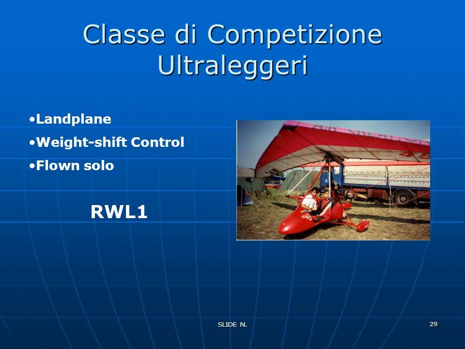 SLIDE N. 28 Paraglider Control Landplane Flown solo Classe di Competizione Ultraleggeri RPL1