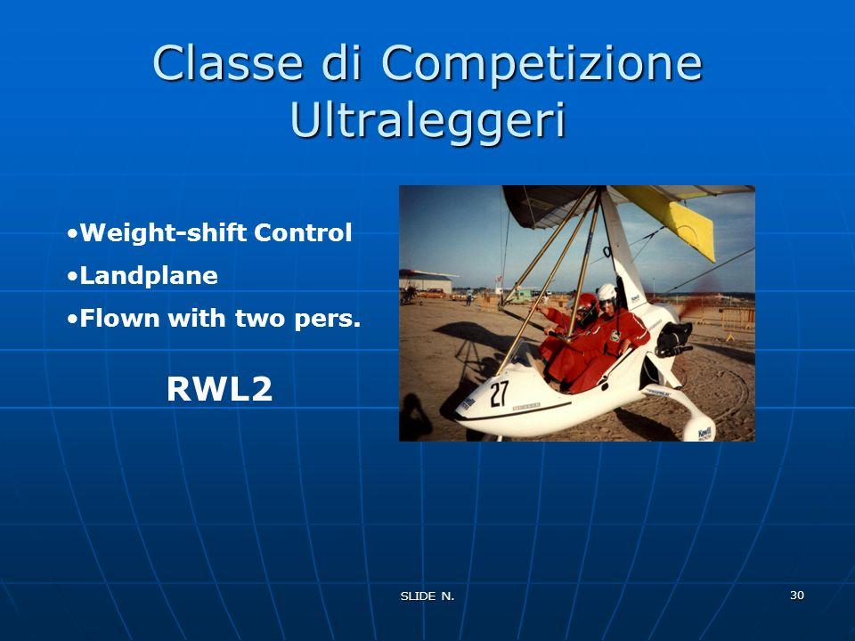 SLIDE N. 29 Landplane Weight-shift Control Flown solo Classe di Competizione Ultraleggeri RWL1