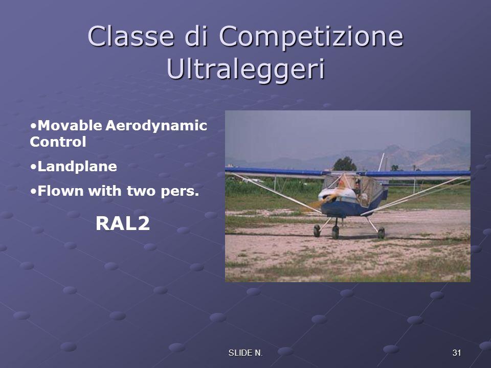 SLIDE N. 30 Classe di Competizione Ultraleggeri RWL2 Weight-shift Control Landplane Flown with two pers.