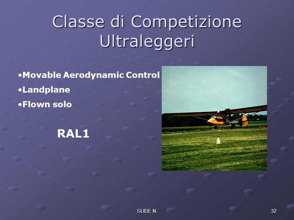 31SLIDE N. Movable Aerodynamic Control Landplane Flown with two pers. Classe di Competizione Ultraleggeri RAL2