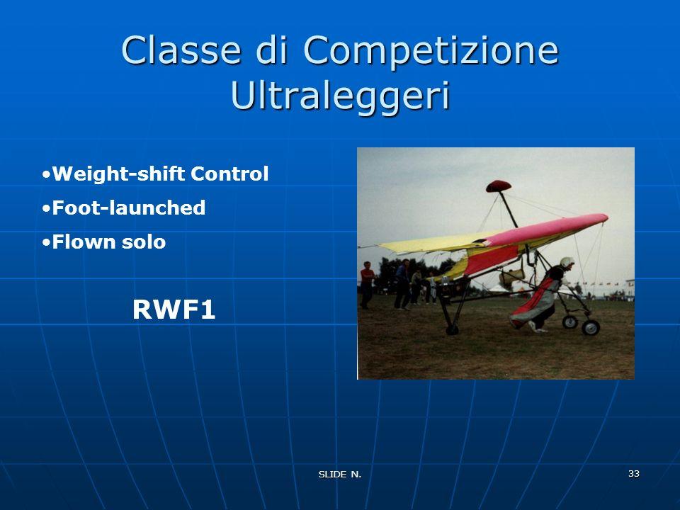 32SLIDE N. Classe di Competizione Ultraleggeri RAL1 Movable Aerodynamic Control Landplane Flown solo