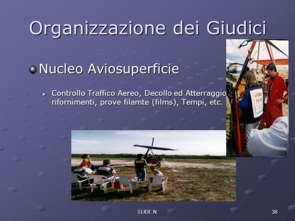 37SLIDE N. Organizzazione dei Giudici Nucleo Aviosuperficie Nucleo Esterno Aviosuperficie Nucleo Punteggio