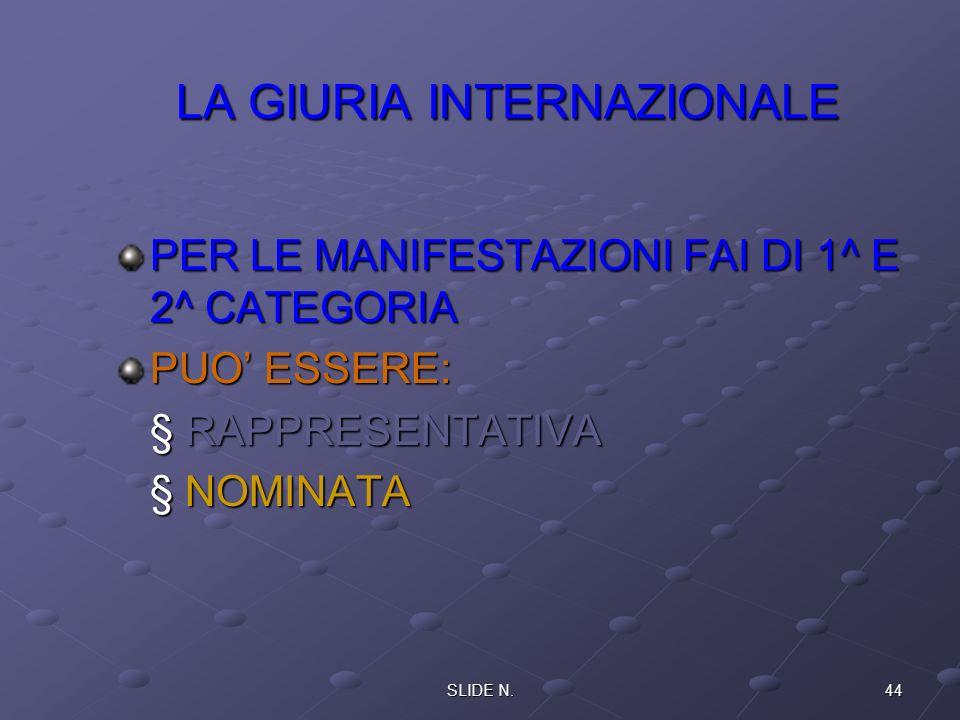 43SLIDE N. GIURIA INTERNAZIONALE GIUDICI FAI COMMISSARI OSSERVATORI UFFICIALI