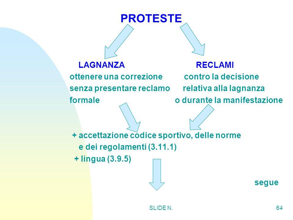 SLIDE N.63 RECLAMI E PROTESTE