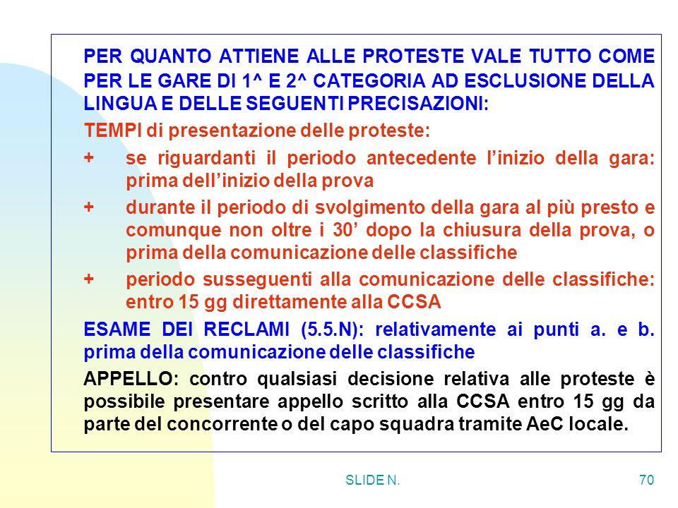 SLIDE N.69 ATTIVITA SPORTIVA NAZIONALE CONSIGLIO FEDERALE DELLAeC COMMISSIONE CENTRALE SPORTIVA AERONAUTICA (CCSA) DIRETTORE DI GARA CAPO GIUDICE GIUD