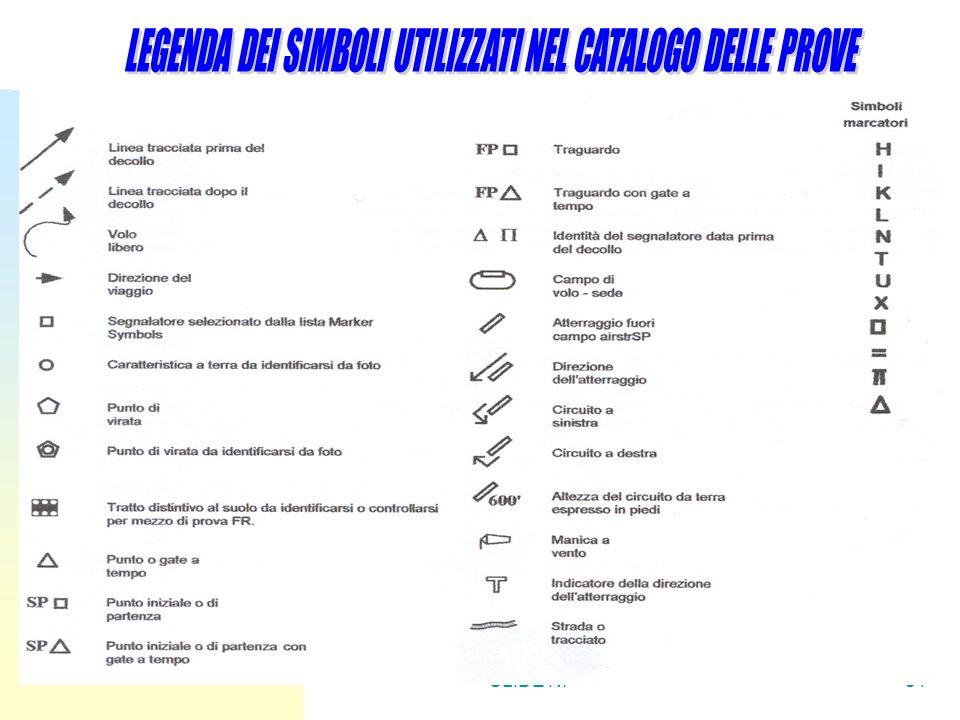 SLIDE N.80 PRECISIONE SPOT LANDING SPOT LANDING SPOT LANDING A TEMPO SPOT LANDING A TEMPO ATTERRAGGIO DI PRECISIONE CON MOTORE ATTERRAGGIO DI PRECISIO