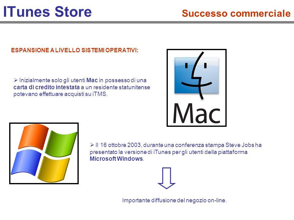 ITunes Store Successo commerciale ESPANSIONE A LIVELLO SISTEMI OPERATIVI: Inizialmente solo gli utenti Mac in possesso di una carta di credito intestata a un residente statunitense potevano effettuare acquisti su iTMS.