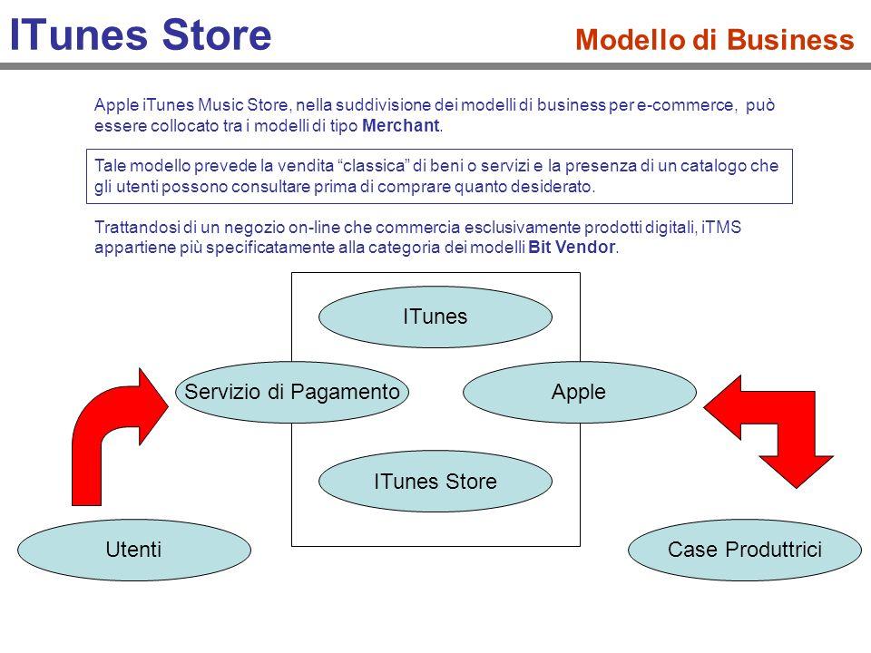 ITunes Store Modello di Business Apple iTunes Music Store, nella suddivisione dei modelli di business per e-commerce, può essere collocato tra i modelli di tipo Merchant.