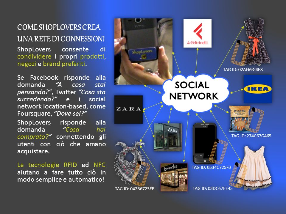 COME SHOPLOVERS CREA UNA RETE DI CONNESSIONI ShopLovers consente di condividere i propri prodotti, negozi e brand preferiti. Se Facebook risponde alla