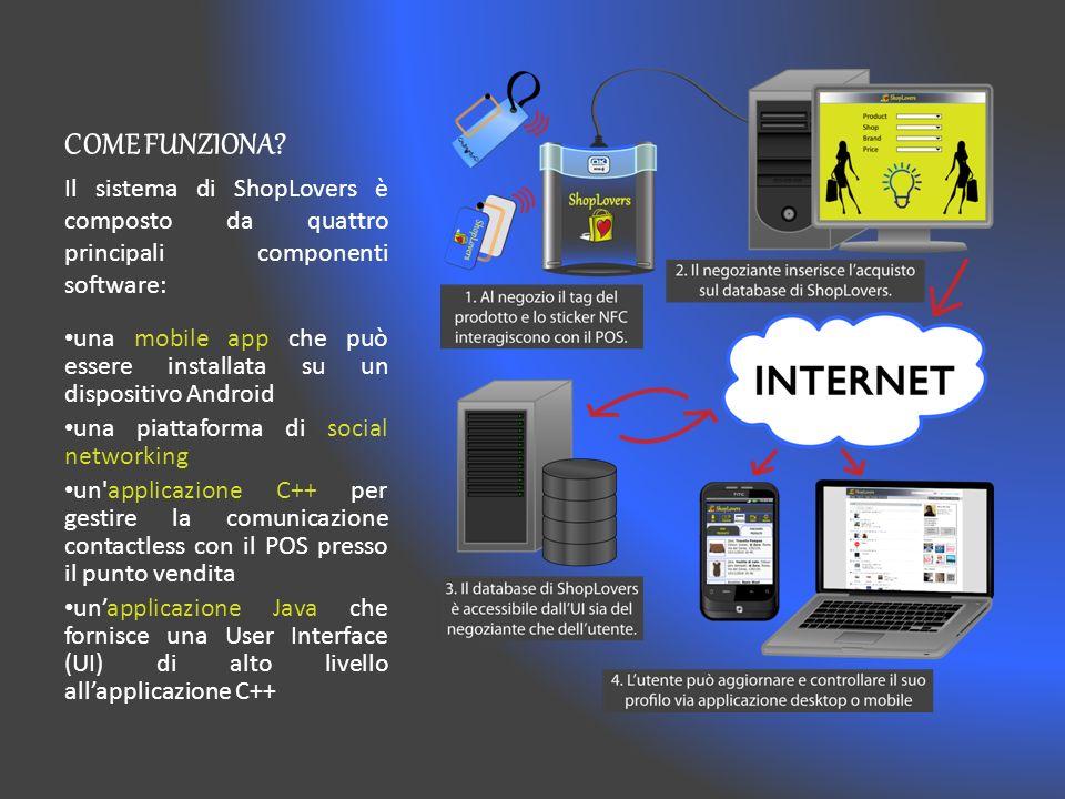 COME FUNZIONA? Il sistema di ShopLovers è composto da quattro principali componenti software: una mobile app che può essere installata su un dispositi