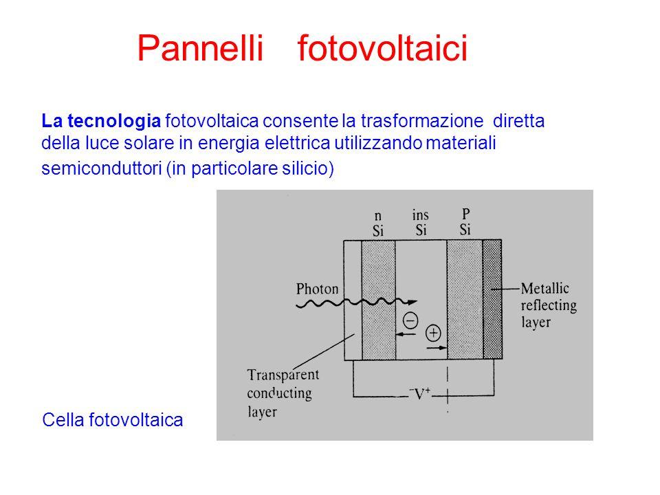 Pannelli fotovoltaici Cella fotovoltaica La tecnologia fotovoltaica consente la trasformazione diretta della luce solare in energia elettrica utilizza