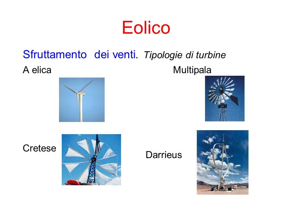 Eolico Sfruttamento dei venti. Tipologie di turbine A elica Multipala Cretese Darrieus
