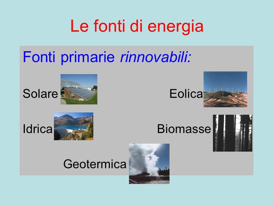 Le fonti di energia Fonti primarie rinnovabili: Solare Eolica Idrica Biomasse Geotermica