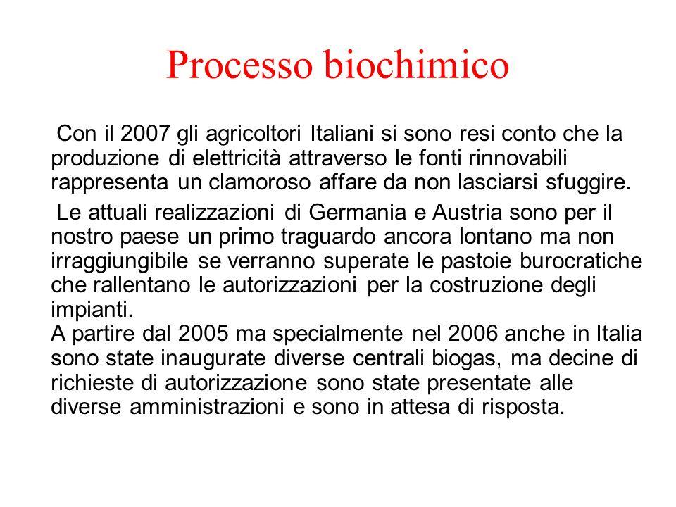 Processo biochimico Con il 2007 gli agricoltori Italiani si sono resi conto che la produzione di elettricità attraverso le fonti rinnovabili rappresen