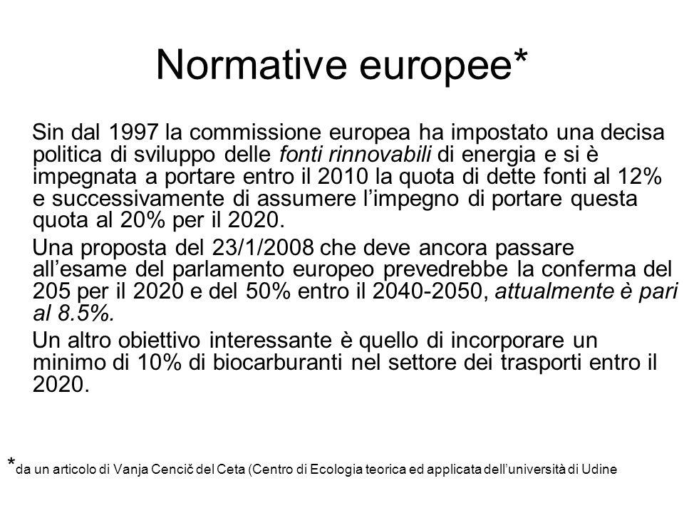 Normative europee* Sin dal 1997 la commissione europea ha impostato una decisa politica di sviluppo delle fonti rinnovabili di energia e si è impegnat