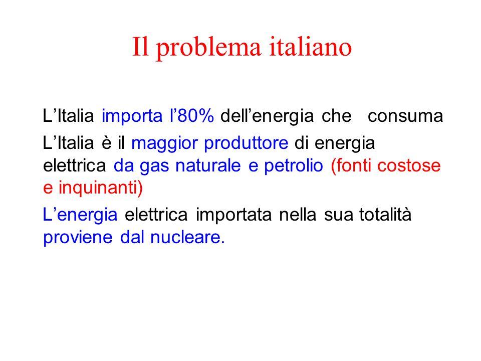 Il problema italiano LItalia importa l80% dellenergia che consuma LItalia è il maggior produttore di energia elettrica da gas naturale e petrolio (fon
