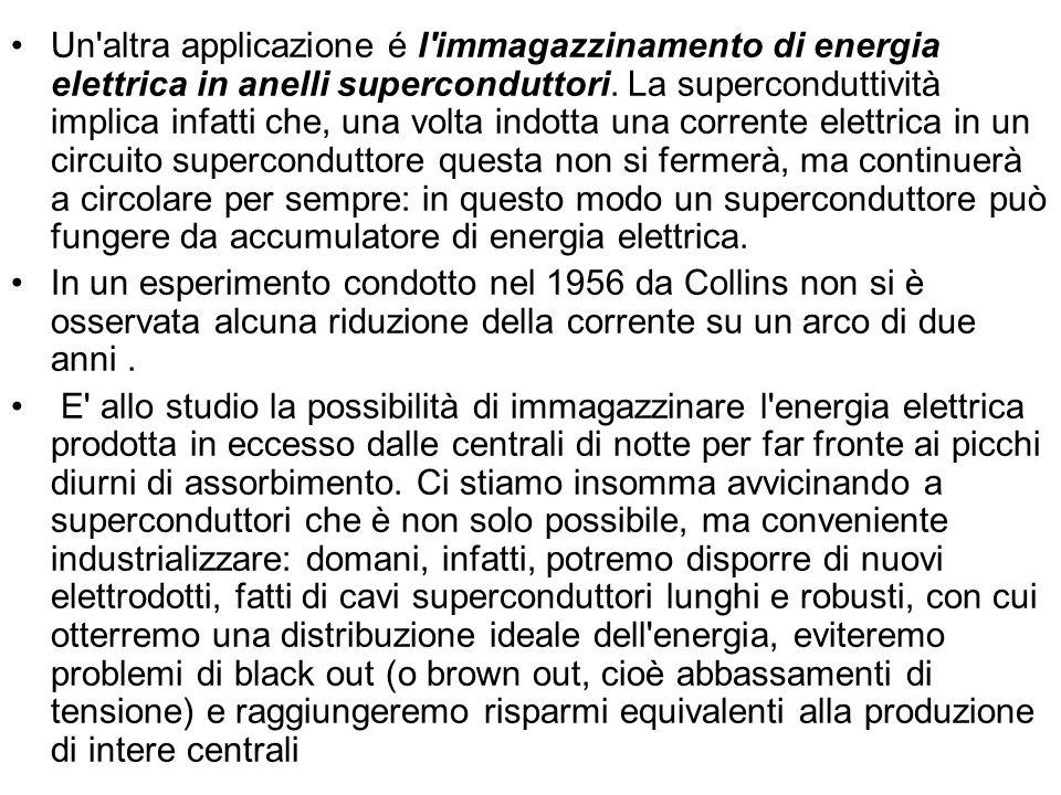 Un'altra applicazione é l'immagazzinamento di energia elettrica in anelli superconduttori. La superconduttività implica infatti che, una volta indotta
