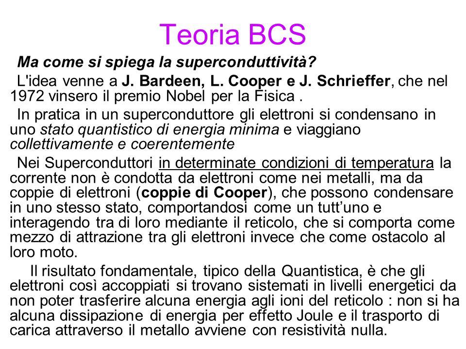 Teoria BCS Ma come si spiega la superconduttività? L'idea venne a J. Bardeen, L. Cooper e J. Schrieffer, che nel 1972 vinsero il premio Nobel per la F