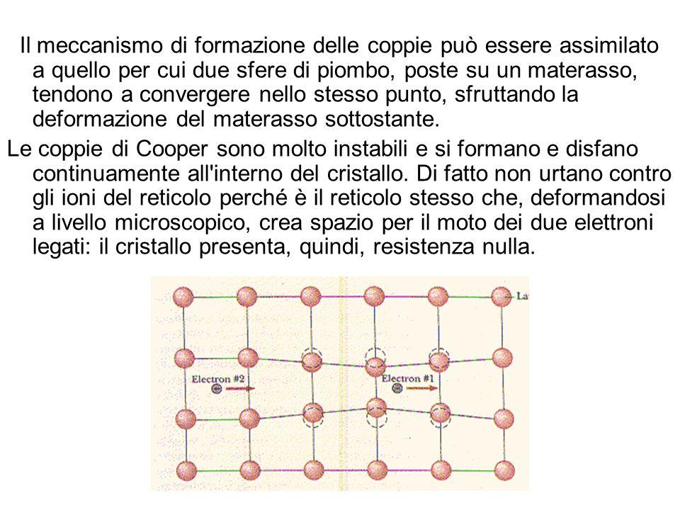 Il meccanismo di formazione delle coppie può essere assimilato a quello per cui due sfere di piombo, poste su un materasso, tendono a convergere nello