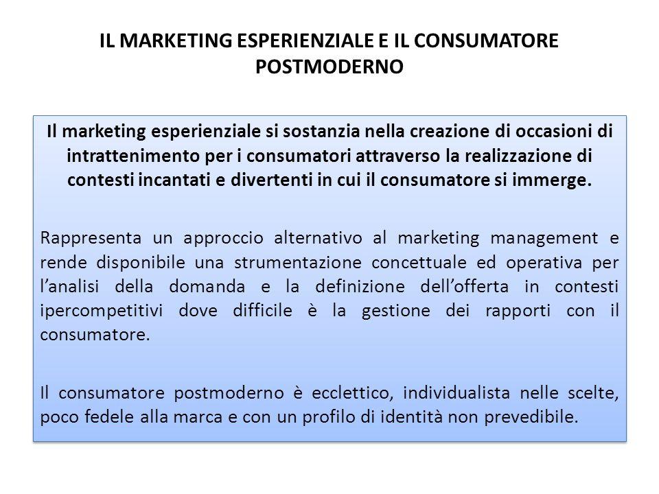 IL MARKETING ESPERIENZIALE E IL CONSUMATORE POSTMODERNO Il marketing esperienziale si sostanzia nella creazione di occasioni di intrattenimento per i