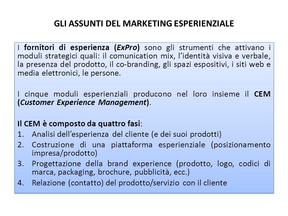 GLI ASSUNTI DEL MARKETING ESPERIENZIALE I fornitori di esperienza (ExPro) sono gli strumenti che attivano i moduli strategici quali: il comunication m