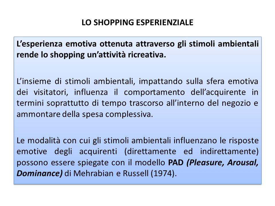 LO SHOPPING ESPERIENZIALE Lesperienza emotiva ottenuta attraverso gli stimoli ambientali rende lo shopping unattività ricreativa. Linsieme di stimoli