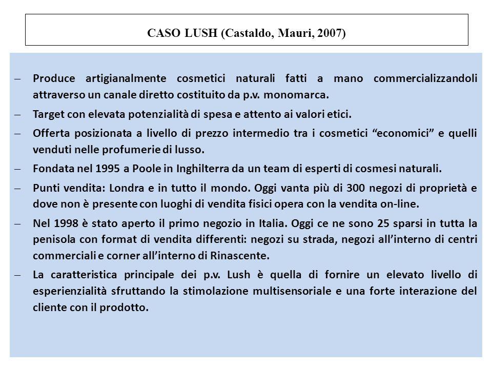 CASO LUSH (Castaldo, Mauri, 2007) – Produce artigianalmente cosmetici naturali fatti a mano commercializzandoli attraverso un canale diretto costituit