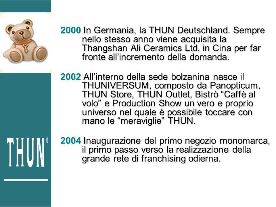 2000 In Germania, la THUN Deutschland. Sempre nello stesso anno viene acquisita la Thangshan Ali Ceramics Ltd. in Cina per far fronte allincremento de