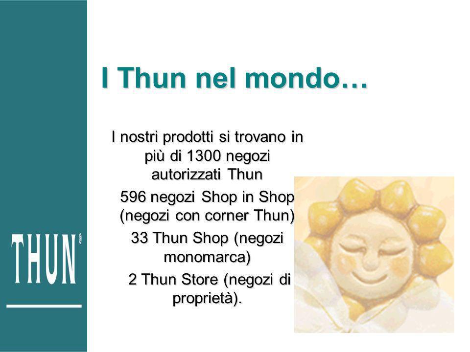 I Thun nel mondo… I nostri prodotti si trovano in più di 1300 negozi autorizzati Thun 596 negozi Shop in Shop (negozi con corner Thun) 33 Thun Shop (negozi monomarca) 2 Thun Store (negozi di proprietà).