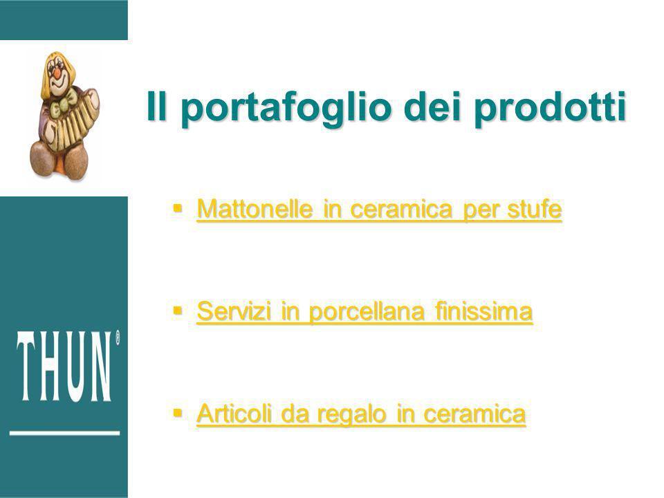 Il portafoglio dei prodotti Mattonelle in ceramica per stufe Mattonelle in ceramica per stufe Mattonelle in ceramica per stufe Mattonelle in ceramica