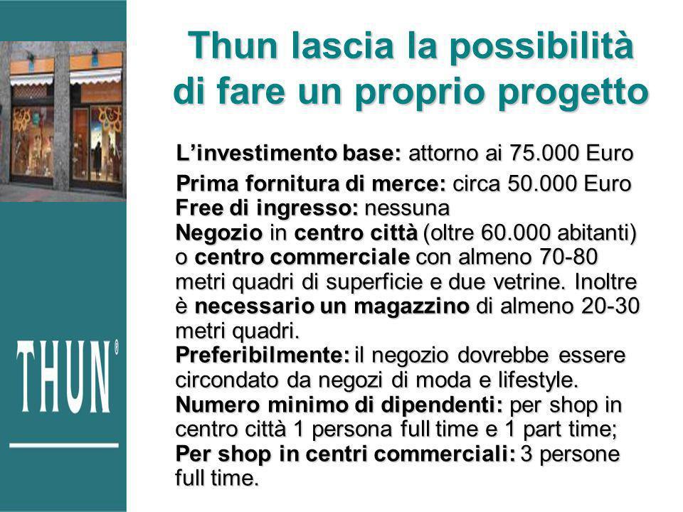 Thun lascia la possibilità di fare un proprio progetto Linvestimento base: attorno ai 75.000 Euro Prima fornitura di merce: circa 50.000 Euro Free di