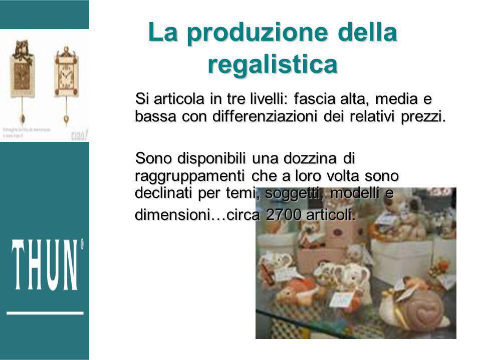 La produzione della regalistica Si articola in tre livelli: fascia alta, media e bassa con differenziazioni dei relativi prezzi.
