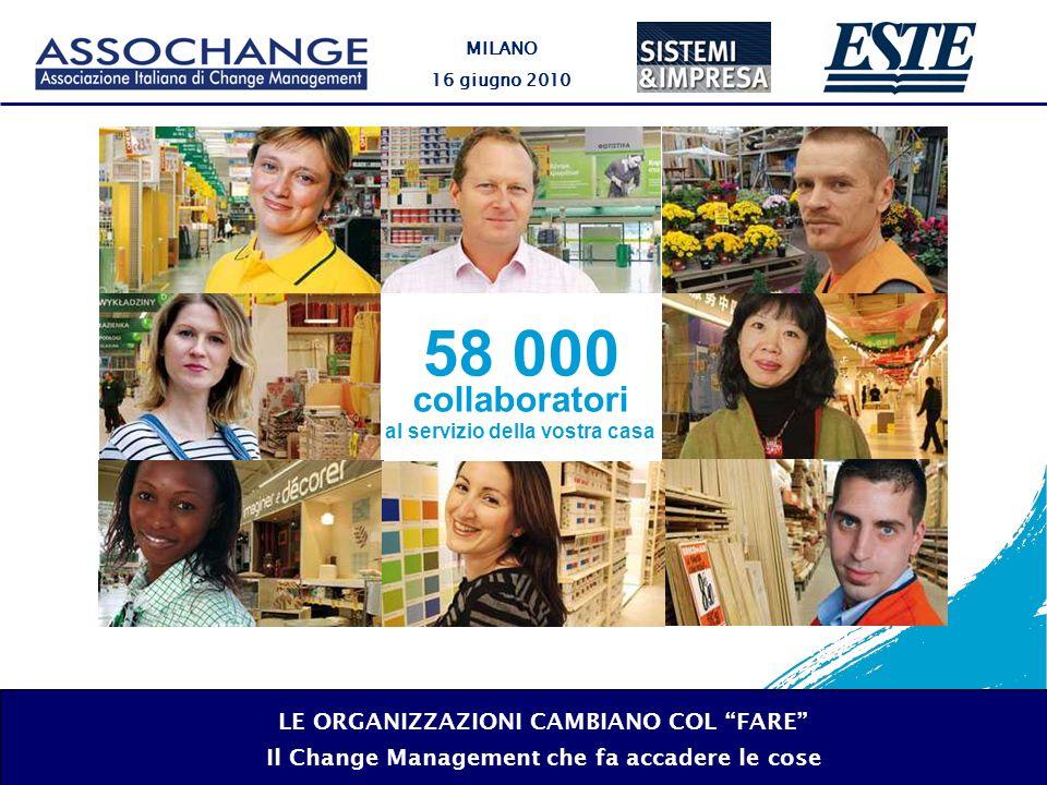 MILANO 16 giugno 2010 LE ORGANIZZAZIONI CAMBIANO COL FARE Il Change Management che fa accadere le cose DAL LATINO « ADEO »